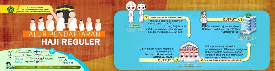 Pendaftaran Haji Reguler